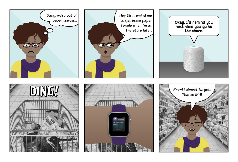 A scenario comic of six panels. A woman discovers she has no paper towels, asks Siri to remind her to buy them when she's at the story. Siri (from a HomePod)responds that she will remind her. At the store, a Ding sounds and the woman looks at her watch to see a reminder.